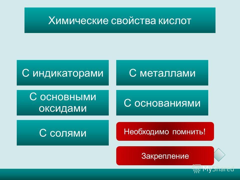 Химические свойства кислот С индикаторамиС металлами С основными оксидами С основаниями С солями Необходимо помнить! Закрепление