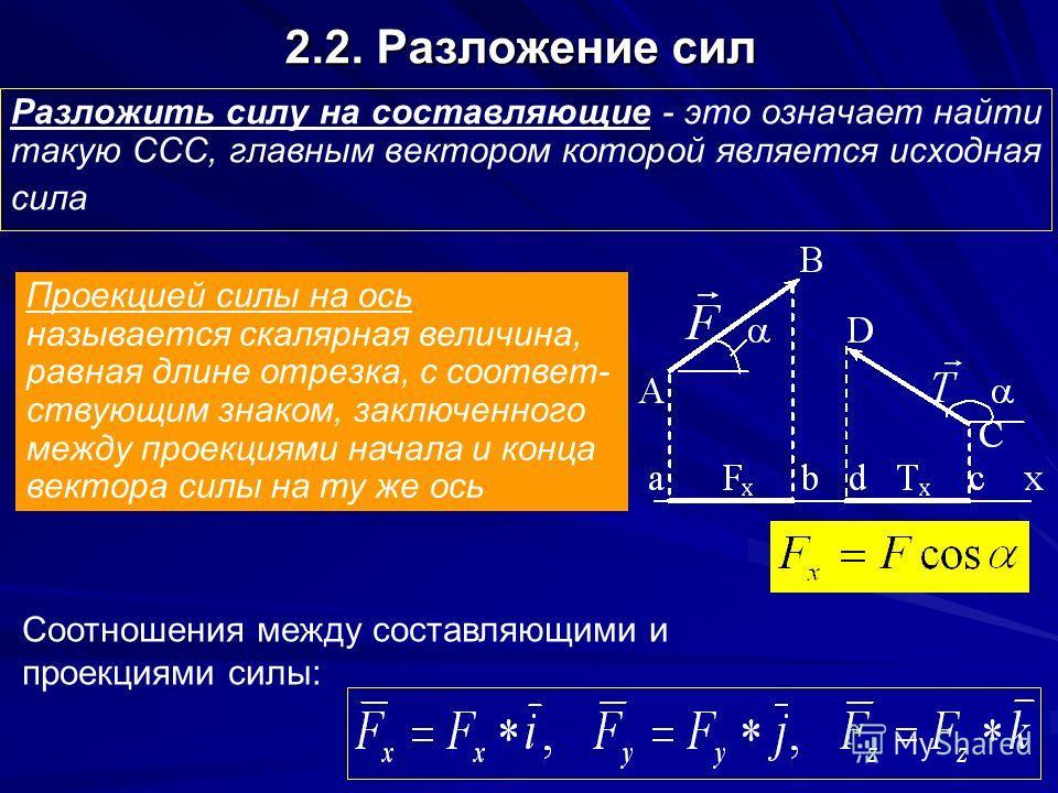 2.2. Разложение сил Разложить силу на составляющие - это означает найти такую CCC, главным вектором которой является исходная сила Проекцией силы на ось называется скалярная величина, равная длине отрезка, с соответствующим знаком, заключенного между