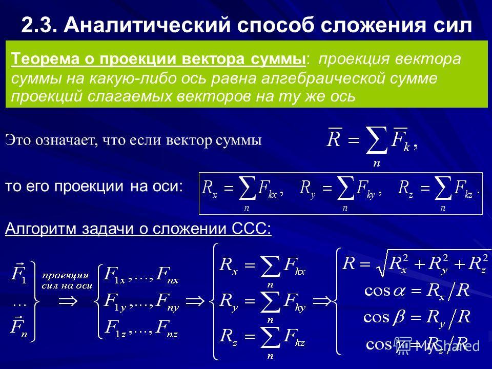 2.3. Аналитический способ сложения сил Теорема о проекции вектора суммы: проекция вектора суммы на какую-либо ось равна алгебраической сумме проекций слагаемых векторов на ту же ось Это означает, что если вектор суммы то его проекции на оси: Алгоритм