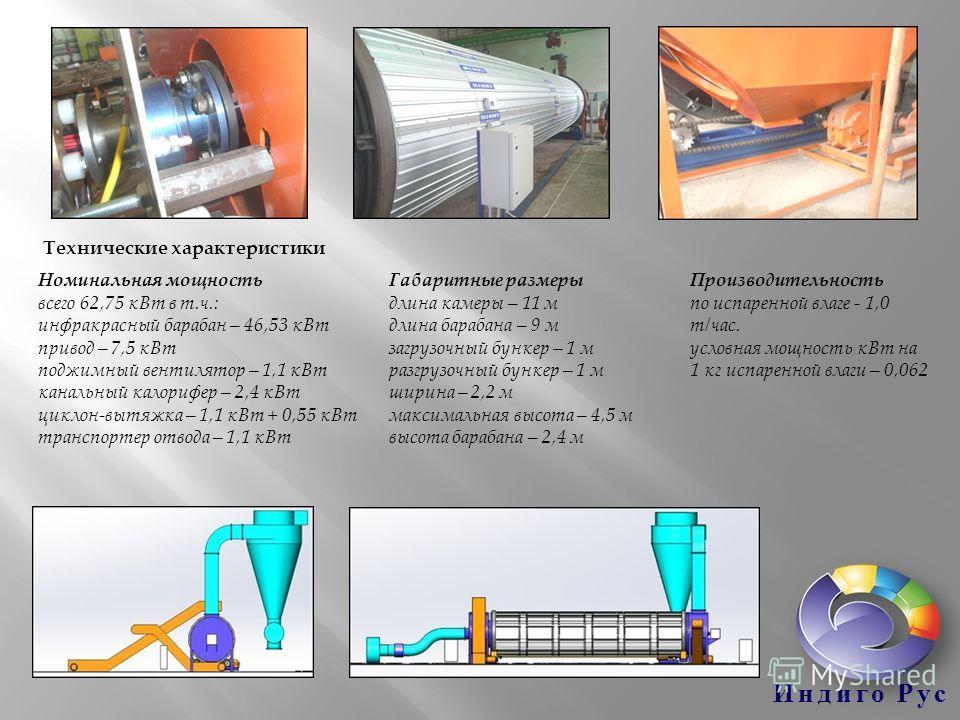 Индиго Рус Технические характеристики Номинальная мощность всего 62,75 к Вт в т.ч.: инфракрасный барабан – 46,53 к Вт привод – 7,5 к Вт поджимный вентилятор – 1,1 к Вт канальный калорифер – 2,4 к Вт циклон-вытяжка – 1,1 к Вт + 0,55 к Вт транспортер о