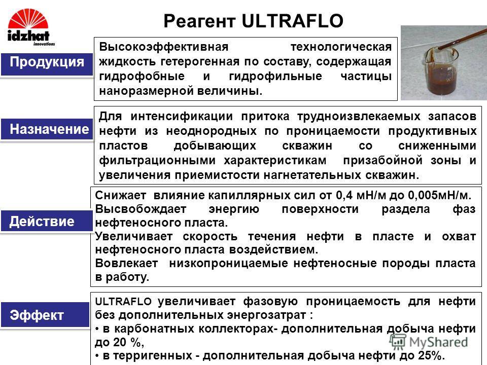 Реагент ULTRAFLO Продукция Назначение Эффект Высокоэффективная технологическая жидкость гетерогенная по составу, содержащая гидролобные и гидросильные частицы наноразмерной величины. Для интенсификации притока трудноизвлекаемых запасов нефти из неодн