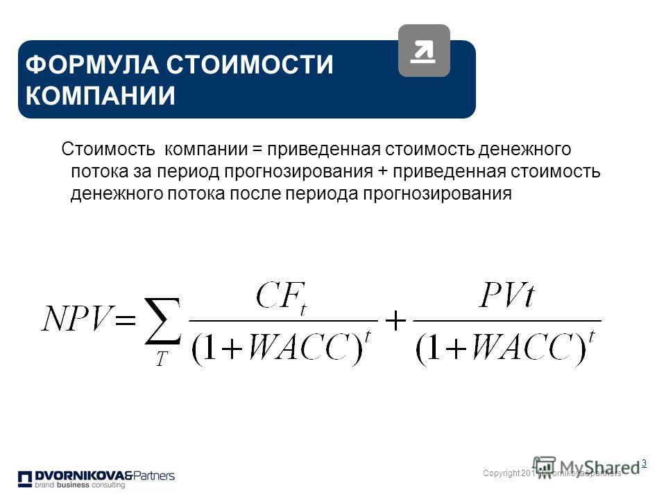 Copyright 2011 Dvornikova&partners 3 Стоимость компании = приведенная стоимость денежного потока за период прогнозирования + приведенная стоимость денежного потока после периода прогнозирования ФОРМУЛА СТОИМОСТИ КОМПАНИИ