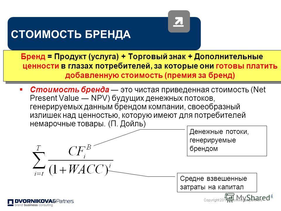 Copyright 2011 Dvornikova&partners 4 СТОИМОСТЬ БРЕНДА Стоимость бренда это чистая приведенная стоимость (Net Present Value NPV) будущих денежных потоков, генерируемых данным брендом компании, своеобразный излишек над ценностью, которую имеют для потр