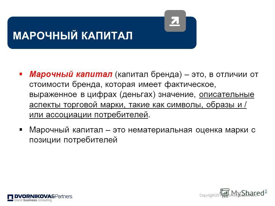 Copyright 2011 Dvornikova&partners 5 МАРОЧНЫЙ КАПИТАЛ Марочный капитал (капитал бренда) – это, в отличии от стоимости бренда, которая имеет фактическое, выраженное в цифрах (деньгах) значение, описательные аспекты торговой марки, такие как символы, о