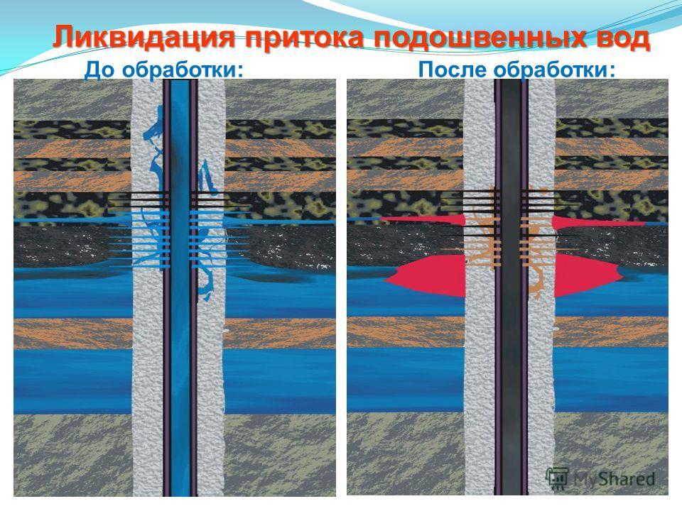 Ликвидация притока подошвенных вод До обработки:После обработки: