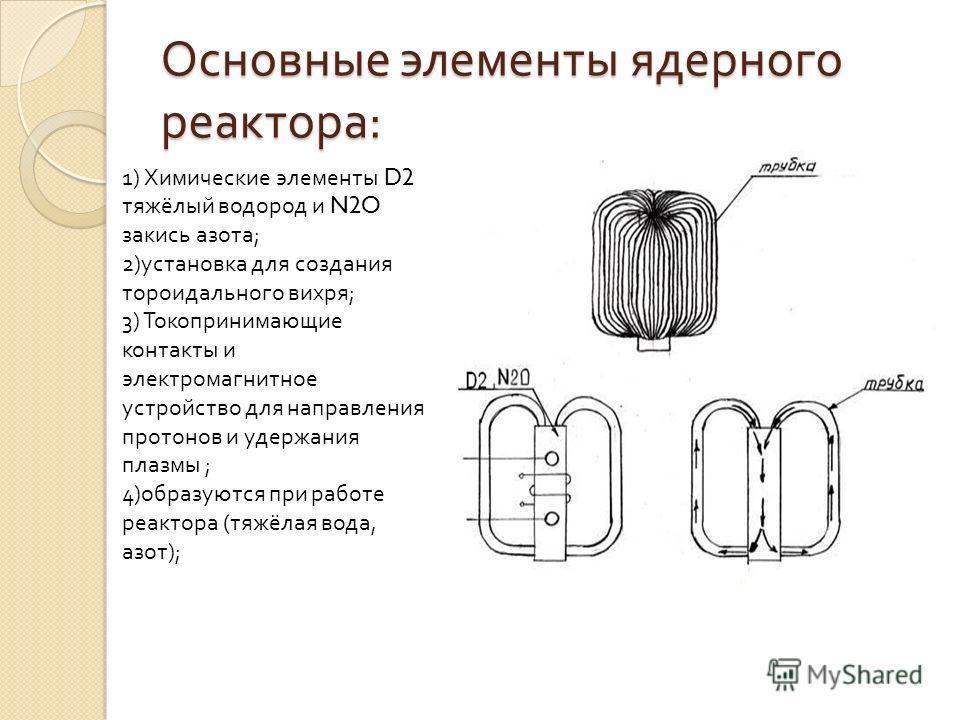 Основные элементы ядерного реактора : 1) Химические элементы D2 тяжёлый водород и N2O закись азота ; 2) установка для создания тороидального вихря ; 3) Токопринимающие контакты и электромагнитное устройство для направления протонов и удержания плазмы