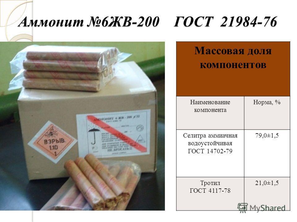 Аммонит 6ЖВ-200 ГОСТ 21984-76 Массовая доля компонентов Наименование компонента Норма, % Селитра аммиачная водоустойчивая ГОСТ 14702-79 79,0±1,5 Тротил ГОСТ 4117-78 21,0±1,5