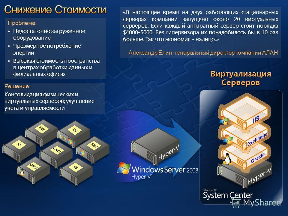 Решение: Консолидация физических и виртуальных серверов; улучшение учета и управляемости Проблема: Недостаточно загруженное оборудование Чрезмерное потребление энергии Высокая стоимость пространства в центрах обработки данных и филиальных офисах Вирт