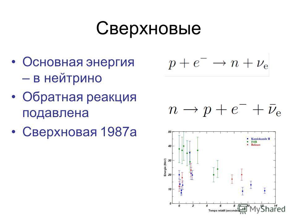Сверхновые Основная энергия – в нейтрино Обратная реакция подавлена Сверхновая 1987 а