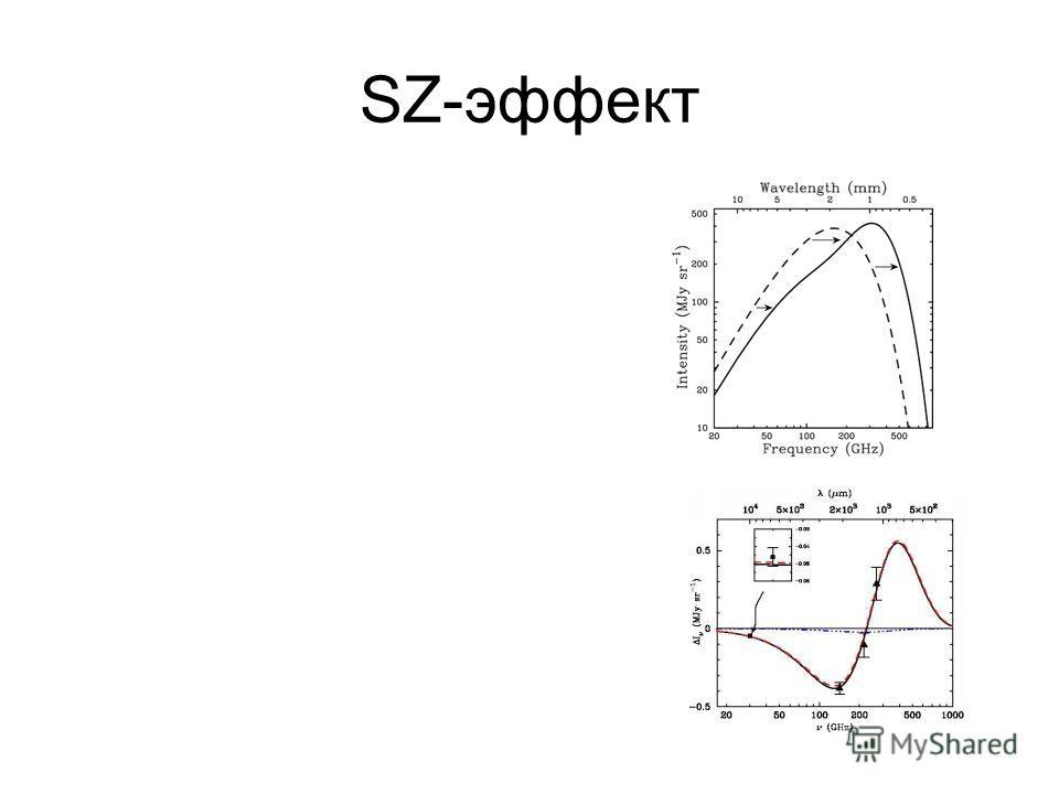 SZ-эффект