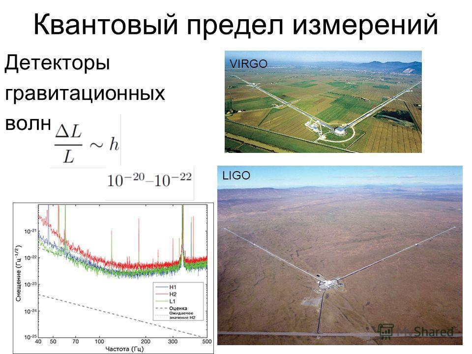 Квантовый предел измерений Детекторы гравитационных волн VIRGO LIGO
