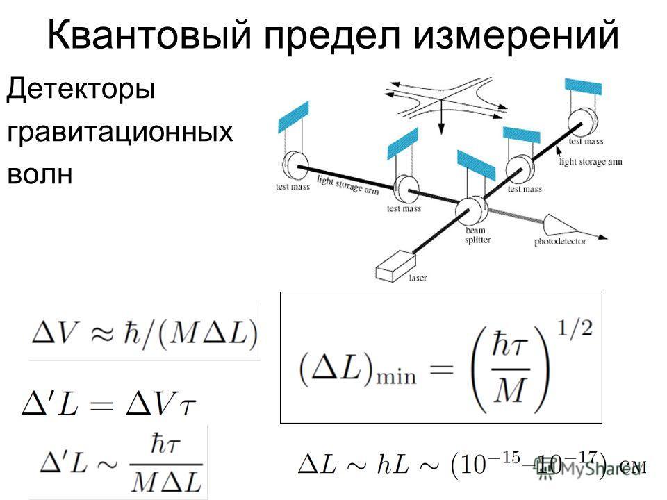 Квантовый предел измерений Детекторы гравитационных волн