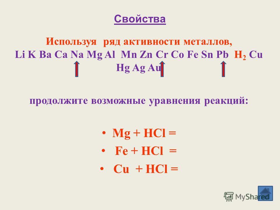 Эксперимент 1 : взаимодействие кислот с металлами 2. Эксперимент: насыпаем порошка магния (пробирка 1); порошка железа (пробирка 2); порошка меди (пробирка 3) 2. Затем приливаем соляной кислоты. 3. Сделайте выводы о скорости и возможности протекания