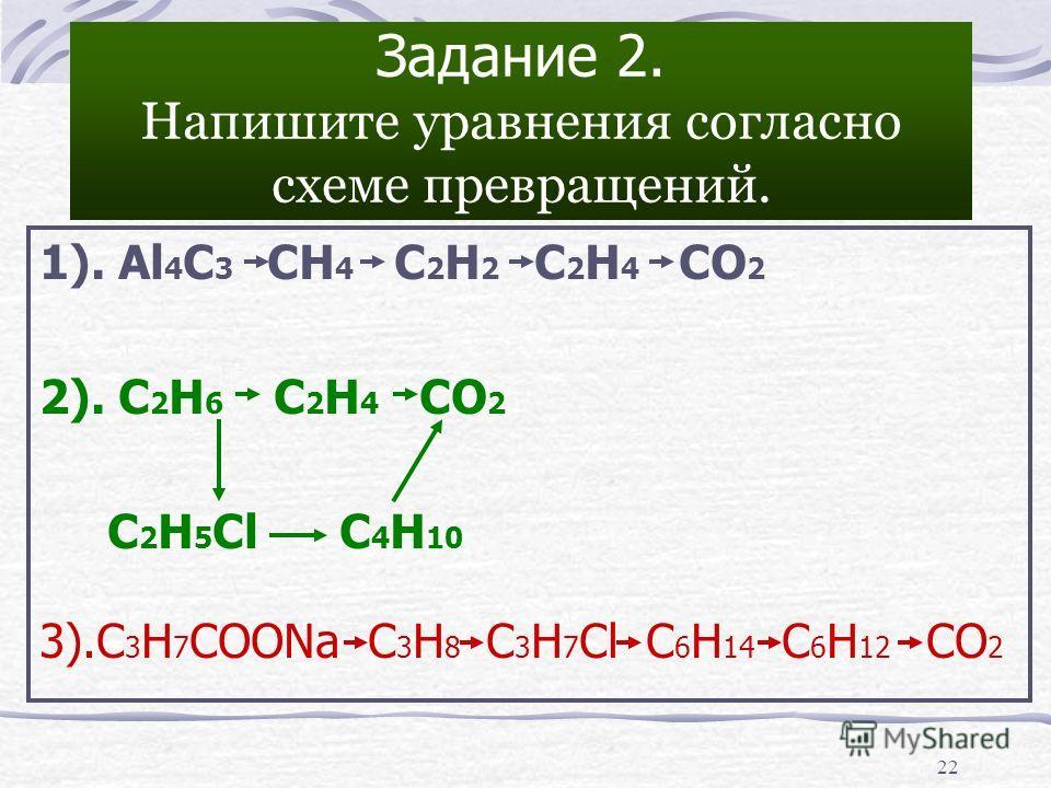 22 Задание 2. Напишите уравнения согласно схеме превращений. 1). Al 4 C 3 CH 4 C 2 H 2 C 2 H 4 CO 2 2). C 2 H 6 C 2 H 4 CO 2 C 2 H 5 Cl C 4 H 10 3).C 3 H 7 COONa C 3 H 8 C 3 H 7 Cl C 6 H 14 C 6 H 12 CO 2