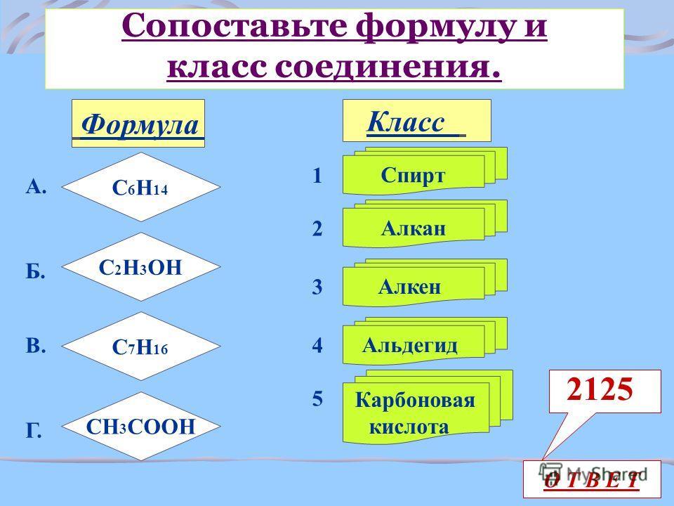 25 Сопоставьте формулу и класс соединения. Спирт C 6 H 14 C 2 H 3 ОН C 7 H 16 CH 3 СООН 1 Б. В. Г. Формула Класс Алкан Алкен Альдегид Карбоновая кислота О Т В Е Т 2125 А. 2 3 4 5