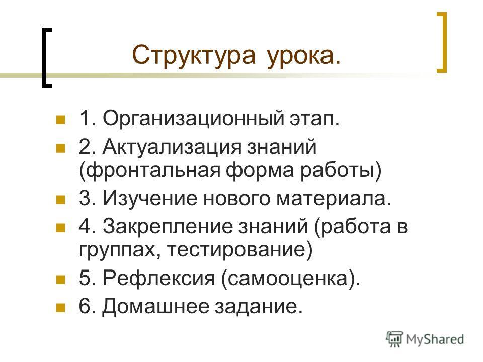 Структура урока. 1. Организационный этап. 2. Актуализация знаний (фронтальная форма работы) 3. Изучение нового материала. 4. Закрепление знаний (работа в группах, тестирование) 5. Рефлексия (самооценка). 6. Домашнее задание.
