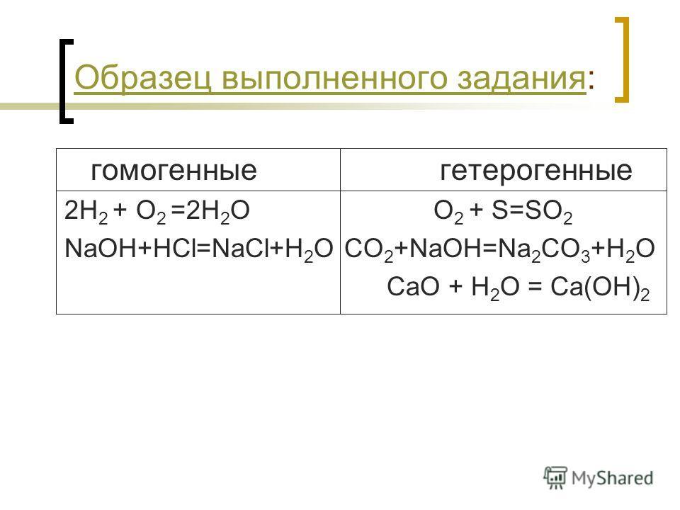 Образец выполненного задания Образец выполненного задания: гомогенные гетерогенные 2H 2 + O 2 =2H 2 O O 2 + S=SO 2 NaOH+HCl=NaCl+H 2 O CO 2 +NaOH=Na 2 CO 3 +H 2 O CaO + H 2 O = Ca(OH) 2
