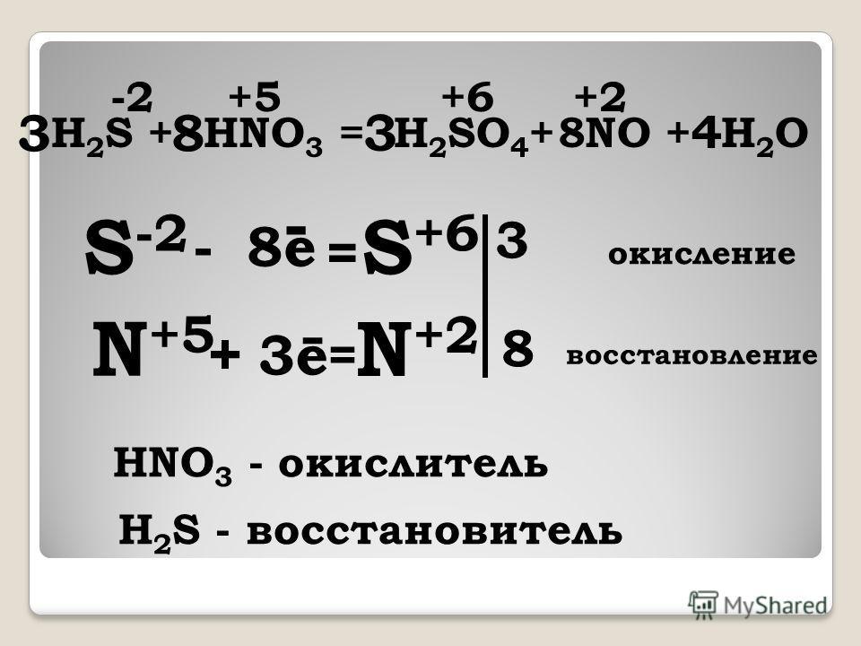 H 2 S + HNO 3 = H 2 SO 4 + NO + H 2 O 8 8 4 3 3 +6 -2+5+2 S -2 + 3e+ 3e = N +5 = - 8e S +6 N +2 3 8 окисление восстановление HNO 3 - окислитель H 2 S - восстановитель - -