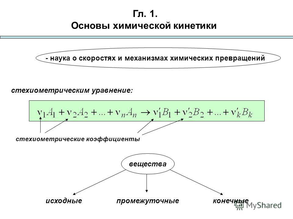 Гл. 1. Основы химической кинетики - наука о скоростях и механизмах химических превращений стехиометрическим уравнение: стехиометрические коэффициенты исходные промежуточные конечные вещества