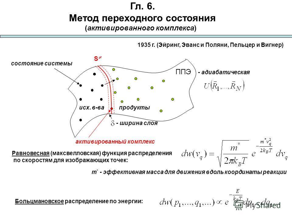 Гл. 6. Метод переходного состояния (активированного комплекса) 1935 г. (Эйринг, Эванс и Поляни, Пельцер и Вигнер) ППЭ - адиабатическая S исх. в-вапродукты Равновесная (максвелловская) функция распределения по скоростям для изображающих точек: активир