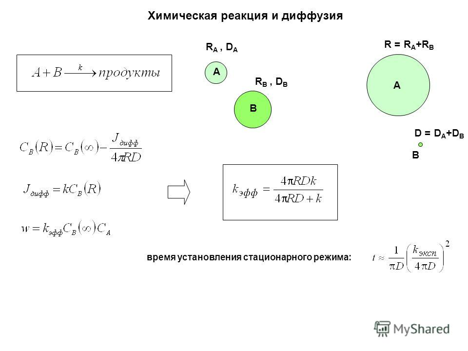 Химическая реакция и диффузия R A, D A R B, D B R = R A +R B D = D A +D B время установления стационарного режима: A B A B