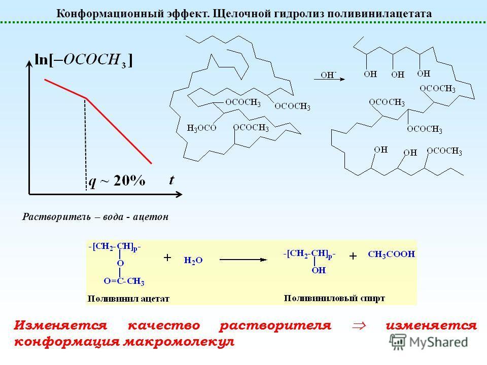 Конформационный эффект. Щелочной гидролиз поливинилацетата Растворитель – вода - ацетон Изменяется качество растворителя изменяется конформация макромолекул