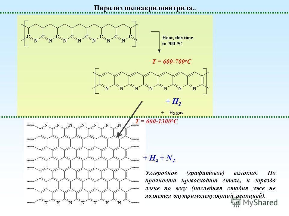 Пиролиз полиакрилонитрила.. Т = 600-700 о С + H 2 Т = 600-1300 о С + H 2 + N 2 Углеродное (графитовое) волокно. По прочности превосходит сталь, и гораздо легче по весу (последняя стадия уже не является внутримолекулярной реакцией).