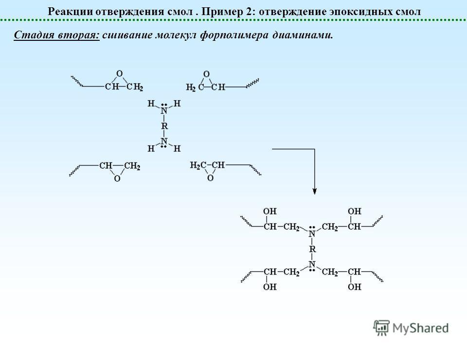 Реакции отверждения смол. Пример 2: отверждение эпоксидных смол Стадия вторая: сшивание молекул форполимера диаминами.