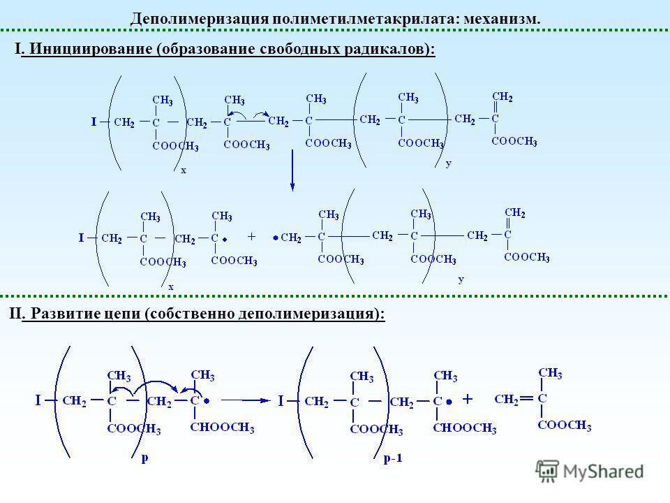 Деполимеризация полиметилметакрилата: механизм. I. Инициирование (образование свободных радикалов): II. Развитие цепи (собственно деполимеризация):