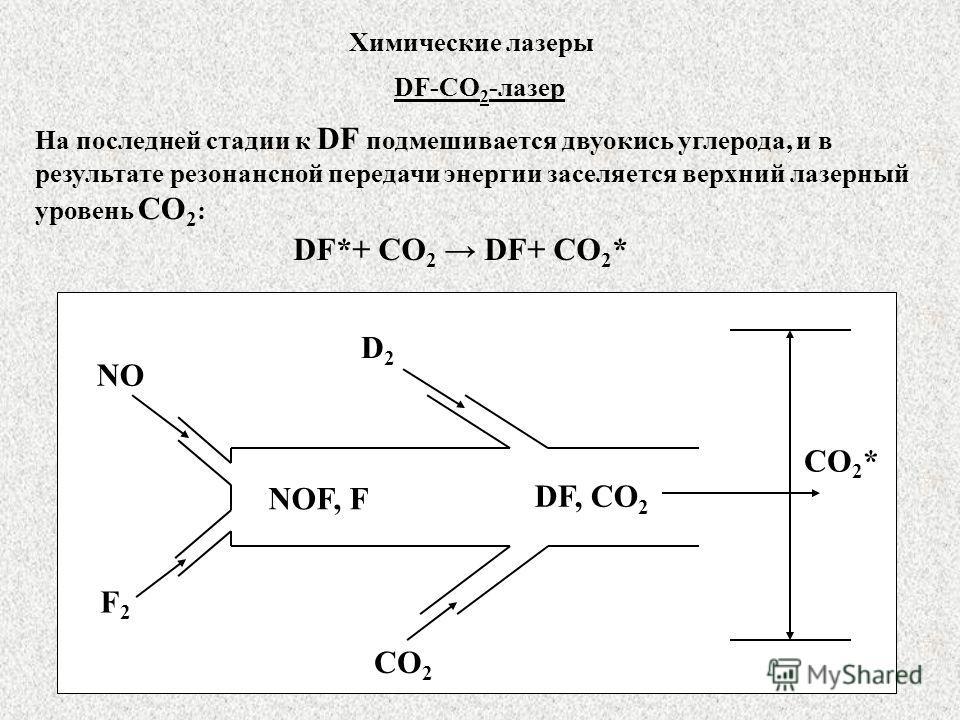 Химические лазеры DF-CO 2 -лазер На последней стадии к DF подмешивается двуокись углерода, и в результате резонансной передачи энергии заселяется верхний лазерный уровень CO 2 : DF*+ CO 2 DF+ CO 2 * NO F2F2 D2D2 CO 2 NOF, F DF, CO 2 CO 2 *