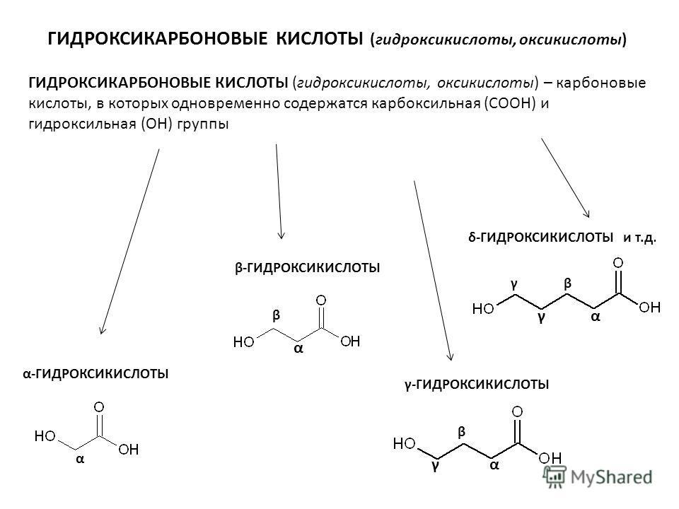 ГИДРОКСИКАРБОНОВЫЕ КИСЛОТЫ (гидроксикислоты, оксикислоты) α-ГИДРОКСИКИСЛОТЫ β-ГИДРОКСИКИСЛОТЫ γ-ГИДРОКСИКИСЛОТЫ δ-ГИДРОКСИКИСЛОТЫ и т.д. α α β α β γ α β γ γ ГИДРОКСИКАРБОНОВЫЕ КИСЛОТЫ (гидроксикислоты, оксикислоты) – карбоновые кислоты, в которых одн