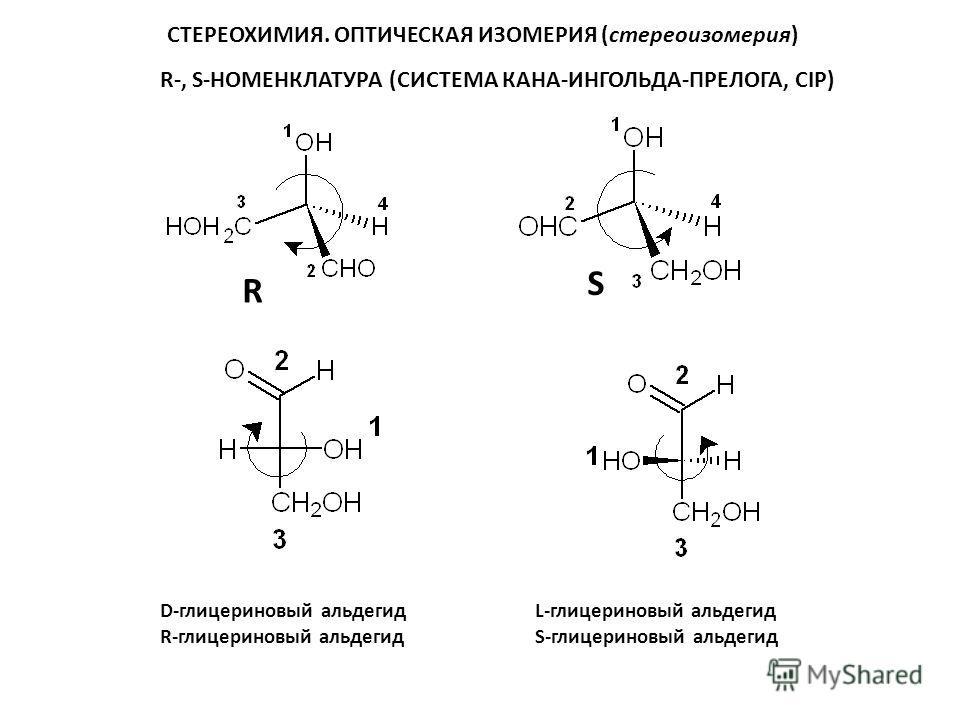 S R R-, S-НОМЕНКЛАТУРА (СИСТЕМА КАНА-ИНГОЛЬДА-ПРЕЛОГА, CIP) СТЕРЕОХИМИЯ. ОПТИЧЕСКАЯ ИЗОМЕРИЯ (стереоизомерия) D-глицериновый альдегид R-глицериновый альдегид L-глицериновый альдегид S-глицериновый альдегид