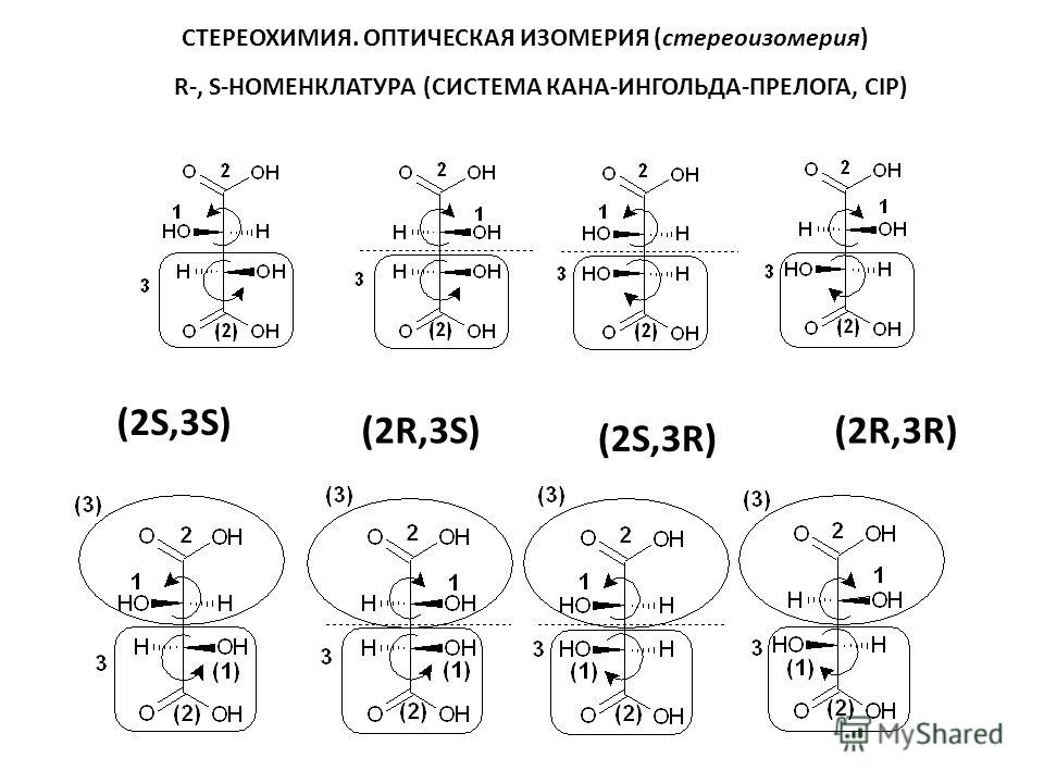 R-, S-НОМЕНКЛАТУРА (СИСТЕМА КАНА-ИНГОЛЬДА-ПРЕЛОГА, CIP) СТЕРЕОХИМИЯ. ОПТИЧЕСКАЯ ИЗОМЕРИЯ (стереоизомерия) (2S,3S) (2R,3S) (2S,3R) (2R,3R)