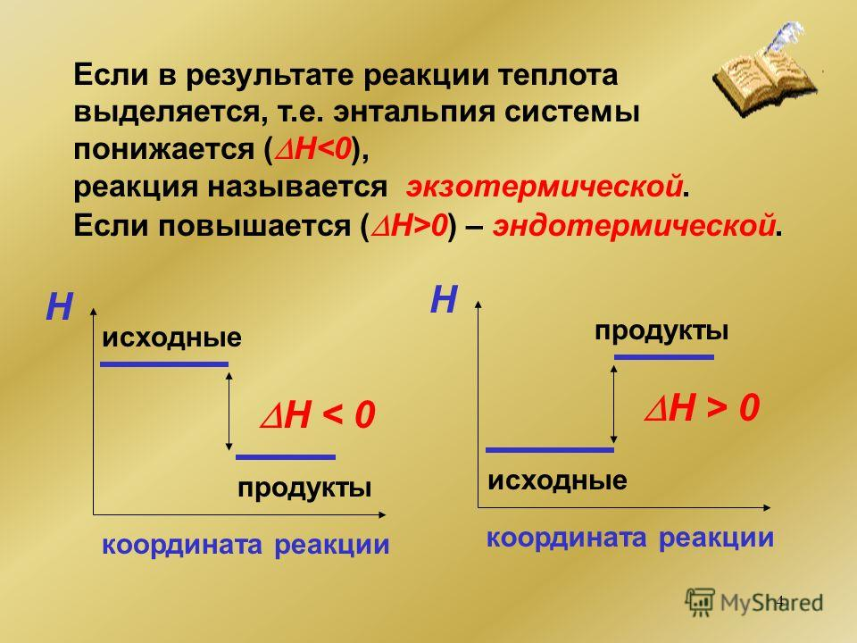 4 Если в результате реакции теплота выделяется, т.е. энтальпия системы понижается ( H0) – эндотермической. H < 0 исходные продукты H координата реакции H > 0 исходные продукты H координата реакции
