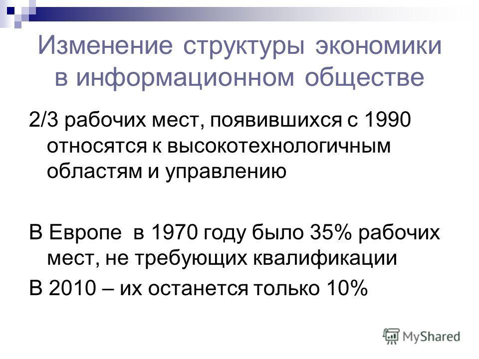 Изменение структуры экономики в информационном обществе 2/3 рабочих мест, появившихся с 1990 относятся к высокотехнологичным областям и управлению В Европе в 1970 году было 35% рабочих мест, не требующих квалификации В 2010 – их останется только 10%