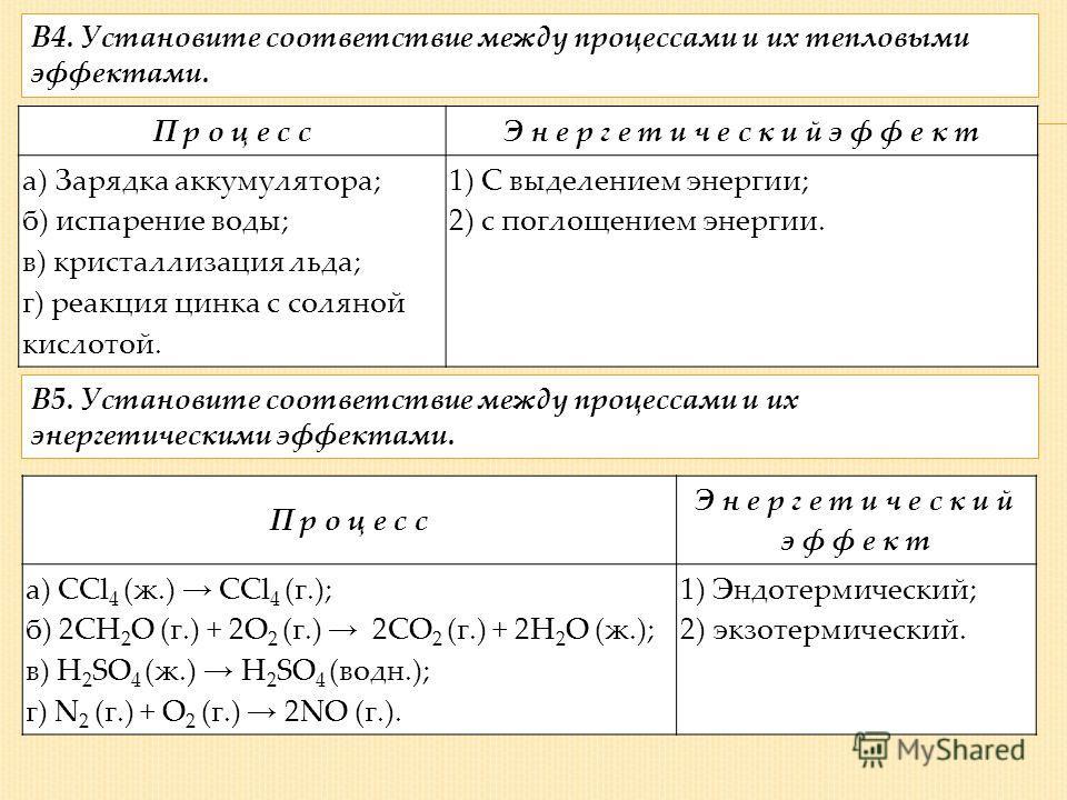 П р о ц е с сЭ н е р г е т и ч е с к и й э ф ф е к т а) Зарядка аккумулятора; б) испарение воды; в) кристаллизация льда; г) реакция цинка с соляной кислотой. 1) С выделением энергии; 2) с поглощением энергии. В4. Установите соответствие между процесс