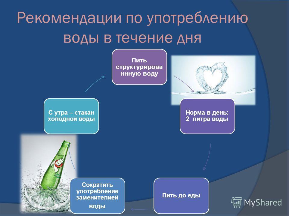 Рекомендации по употреблению воды в течение дня Пить структурирован ванную воду Норма в день: 2 литра воды Пить до еды Сократить употребление заменителей воды С утра – стакан холодной воды