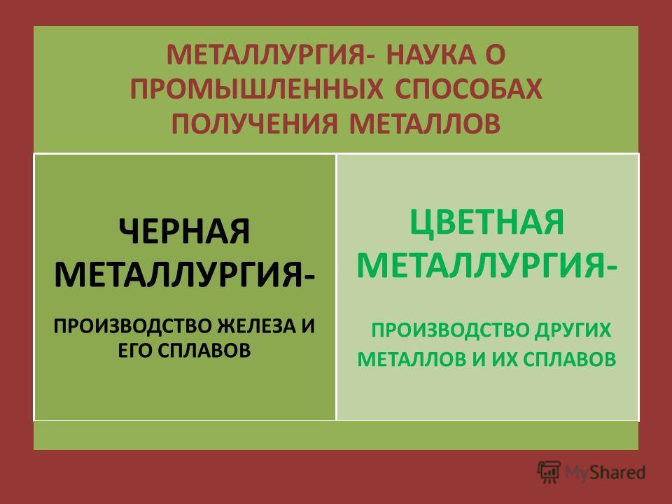 МЕТАЛЛУРГИЯ- НАУКА О ПРОМЫШЛЕННЫХ СПОСОБАХ ПОЛУЧЕНИЯ МЕТАЛЛОВ ЧЕРНАЯ МЕТАЛЛУРГИЯ- ПРОИЗВОДСТВО ЖЕЛЕЗА И ЕГО СПЛАВОВ ЦВЕТНАЯ МЕТАЛЛУРГИЯ- ПРОИЗВОДСТВО ДРУГИХ МЕТАЛЛОВ И ИХ СПЛАВОВ