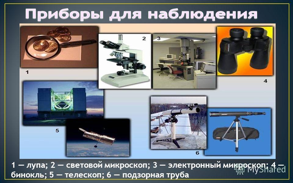 1 лупа; 2 световой микроскоп; 3 электронный микроскоп; 4 бинокль; 5 телескоп; 6 подзорная труба