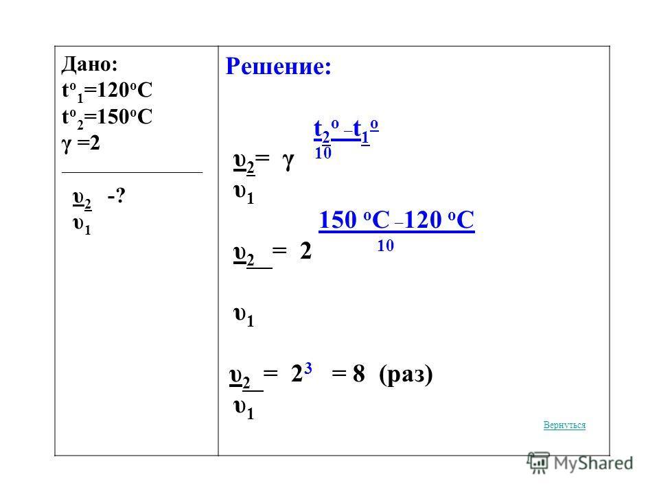 Дано: t o 1 =120 o C t o 2 =150 o C γ =2 ___________________ υ 2 -? υ 1 Решение: t 2 o _ t 1 o υ 2 = γ 10 υ 1 150 o C _ 120 o C υ 2 = 2 10 υ 1 υ 2 = 2 3 = 8 (раз) υ 1 Вернуться