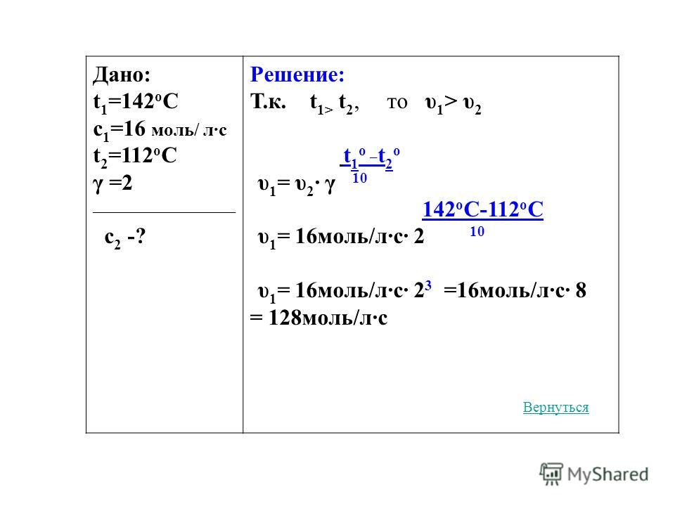 Дано: t 1 =142 o C c 1 =16 моль/ л·c t 2 =112 o C γ =2 ___________________ с 2 -? Решение: Т.к. t 1> t 2, то υ 1 > υ 2 t 1 o _ t 2 o υ 1 = υ 2 · γ 10 142 o C-112 o C υ 1 = 16 моль/л·с· 2 10 υ 1 = 16 моль/л·с· 2 3 =16 моль/л·с· 8 = 128 моль/л·с Вернут