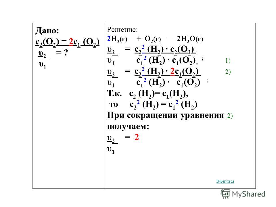 Дано: c 2 (O 2 ) = 2c 1 (O 2 ) υ 2 = ? υ 1 Решение: 2H 2 (г) + O 2 (г) = 2H 2 O (г) υ 2 = c 2 2 (H 2 ) · c 2 (O 2 ) υ 1 c 1 2 (H 2 ) · c 1 (O 2 ) ; 1) υ 2 = c 2 2 (H 2 ) · 2c 1 (O 2 ) 2) υ 1 c 1 2 (H 2 ) · c 1 (O 2 ) ; Т.к. c 2 (H 2 )= c 1 (H 2 ), то