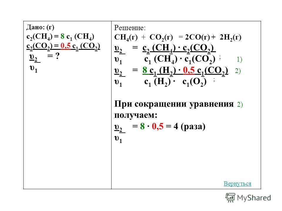 Дано: (г) с 2 (СH 4 ) = 8 с 1 (СH 4 ) с 2 (СО 2 ) = 0,5 с 1 (СО 2 ) υ 2 = ? υ 1 Решение: CH 4 (г) + CO 2 (г) = 2CO(г) + 2H 2 (г) υ 2 = c 2 (CH 4 ) · c 2 (CO 2 ) υ 1 c 1 (CH 4 ) · c 1 (CO 2 ) ; 1) υ 2 = 8 c 1 (H 2 ) · 0,5 c 1 (CO 2 ) 2) υ 1 c 1 (H 2 )