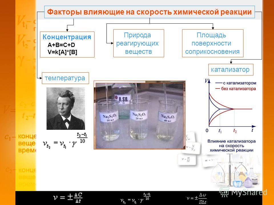 Факторы влияющие на скорость химической реакции Концентрация А+B=C+D V=k[A]*[B] Природа реагирующих веществ Площадь поверхности соприкосновения температура катализатор