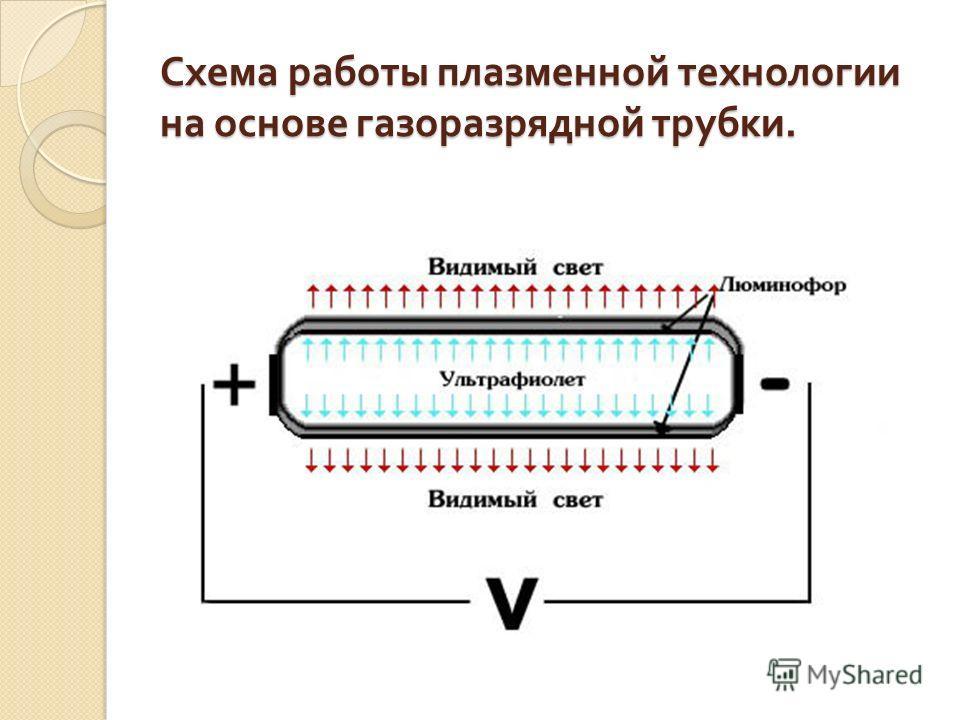 Схема работы плазменной технологии на основе газоразрядной трубки.