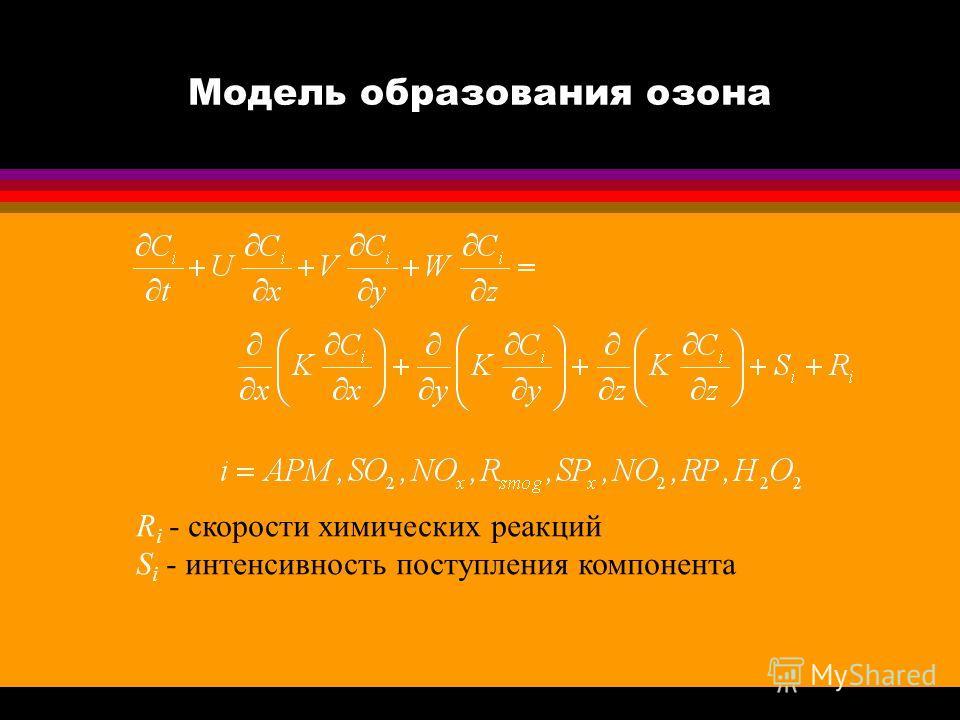 Модель образования озона R i - скорости химических реакций S i - интенсивность поступления компонента
