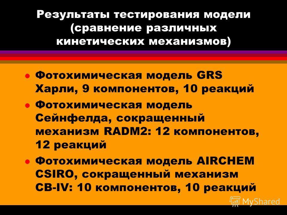 Результаты тестирования модели (сравнение различных кинетических механизмов) l Фотохимическая модель GRS Харли, 9 компонентов, 10 реакций l Фотохимическая модель Сейнфелда, сокращенный механизм RADM2: 12 компонентов, 12 реакций l Фотохимическая модел