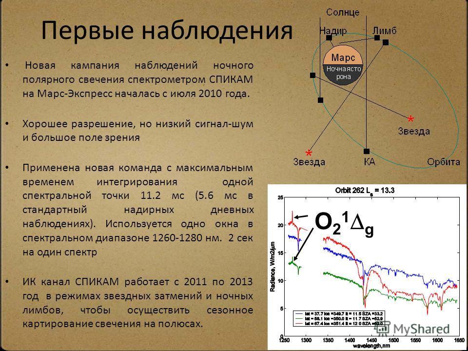 Первые наблюдения Новая кампания наблюдений ночного полярного свечения спектрометром СПИКАМ на Марс-Экспресс началась с июля 2010 года. Хорошее разрешение, но низкий сигнал-шум и большое поле зрения Применена новая команда с максимальным временем инт
