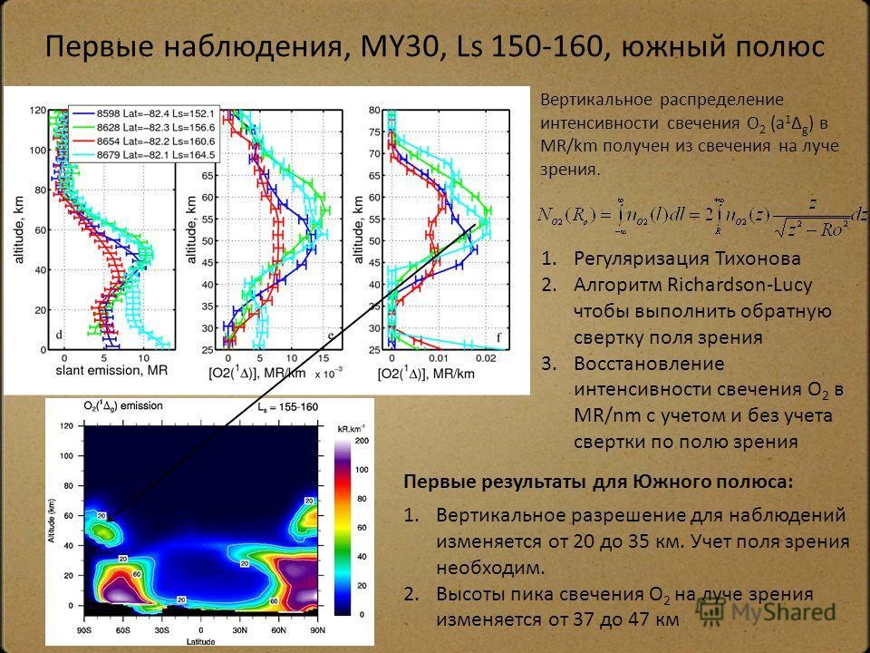 Первые наблюдения, MY30, Ls 150-160, южный полюс Первые результаты для Южного полюса: 1. Вертикальное разрешение для наблюдений изменяется от 20 до 35 км. Учет поля зрения необходим. 2. Высоты пика свечения O 2 на луче зрения изменяется от 37 до 47 к