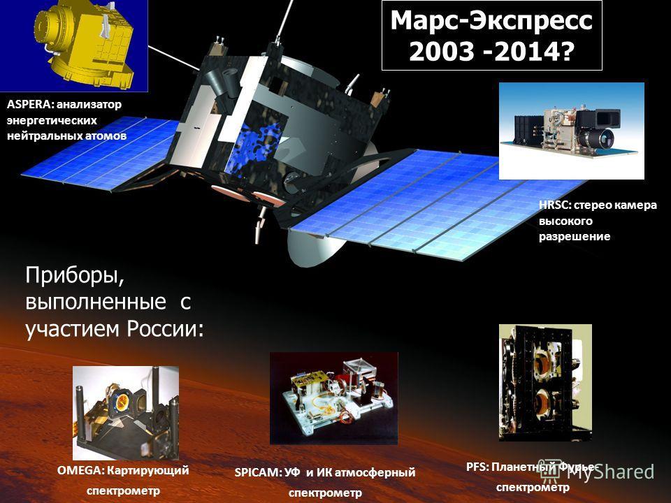 Марс-Экспресс 2003 -2014? OMEGA: Картирующий спектрометр SPICAM: УФ и ИК атмосферный спектрометр PFS: Планетный Фурье- спектрометр Приборы, выполненные с участием России: HRSC: стерео камера высокого разрешение ASPERA: анализатор энергетических нейтр